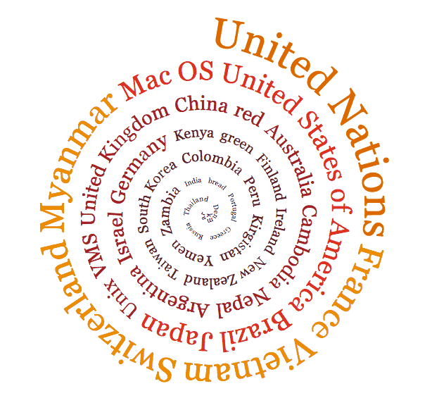 Screenshot - Chatty Mango Tag Cloud - Spiral Tag Cloud